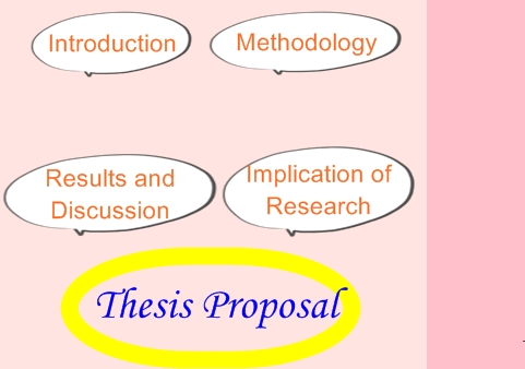 outline for a thesis proposal Thesis proposal outline meeting the deadline is one of the main requirements for any paper — so our essay writing service guarantees that you get your essay before.