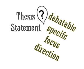 meaning of the word thesis statement Collocations: his thesis paper, a [strong, concise] thesis statement, is my thesis advisor, more forum discussions with the word(s) thesis in the title.