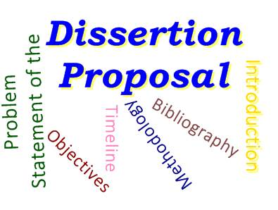Questions ask your dissertation supervisor